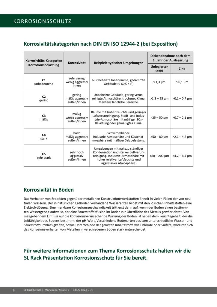 https://www.sl-rack.com/wp-content/uploads/2021/04/SL_Rack_Uebersicht_Freiflaechensysteme_V10_DE8-724x1024.jpg