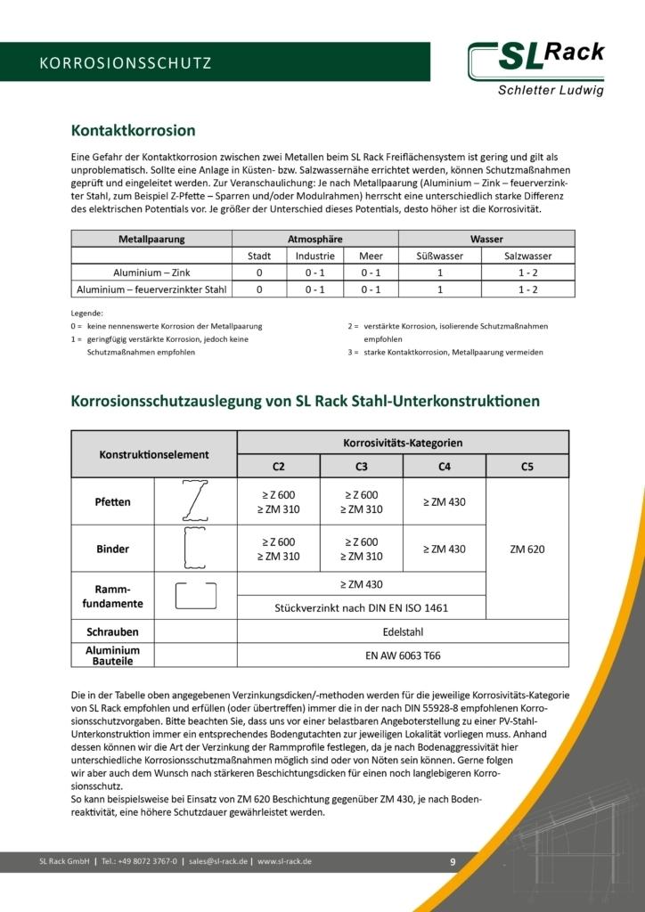 https://www.sl-rack.com/wp-content/uploads/2021/04/SL_Rack_Uebersicht_Freiflaechensysteme_V10_DE9-724x1024.jpg